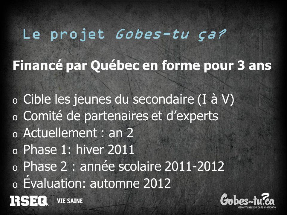 Le projet Gobes-tu ça? Financé par Québec en forme pour 3 ans o Cible les jeunes du secondaire (I à V) o Comité de partenaires et dexperts o Actuellem