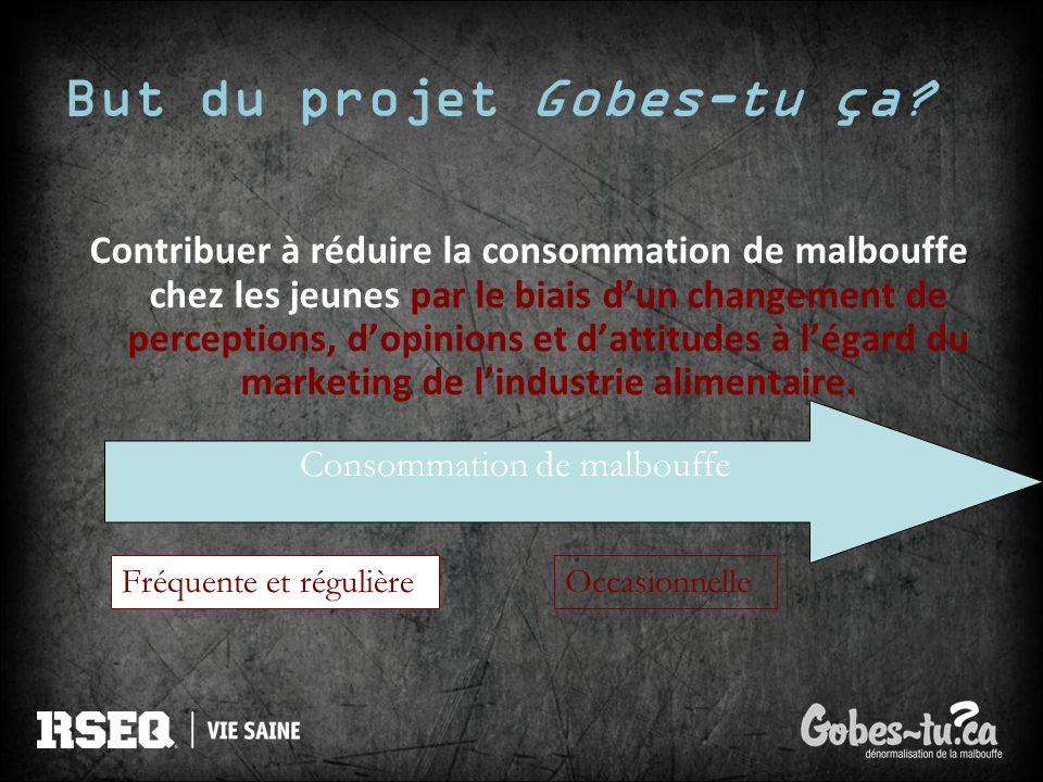 But du projet Gobes-tu ça? Contribuer à réduire la consommation de malbouffe chez les jeunes par le biais dun changement de perceptions, dopinions et