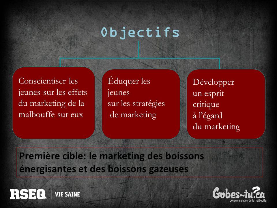 Objectifs Conscientiser les jeunes sur les effets du marketing de la malbouffe sur eux Éduquer les jeunes sur les stratégies de marketing Développer u