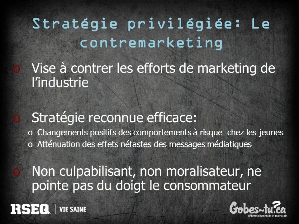 Stratégie privilégiée: Le contremarketing oVise à contrer les efforts de marketing de lindustrie oStratégie reconnue efficace: oChangements positifs d