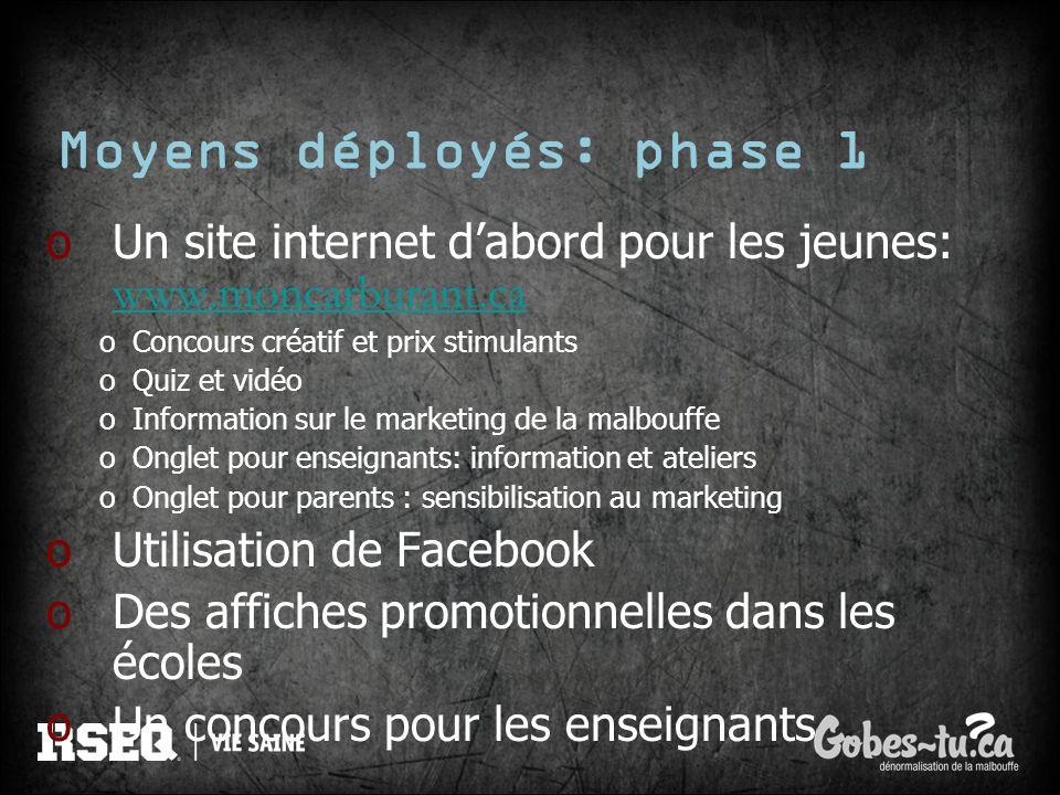 Moyens déployés: phase 1 oUn site internet dabord pour les jeunes: www.moncarburant.ca www.moncarburant.ca oConcours créatif et prix stimulants oQuiz