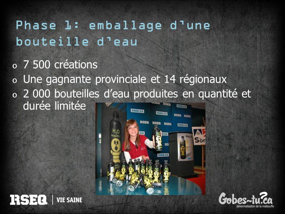 Phase 1: emballage dune bouteille deau o 7 500 créations o Une gagnante provinciale et 14 régionaux o 2 000 bouteilles deau produites en quantité et d