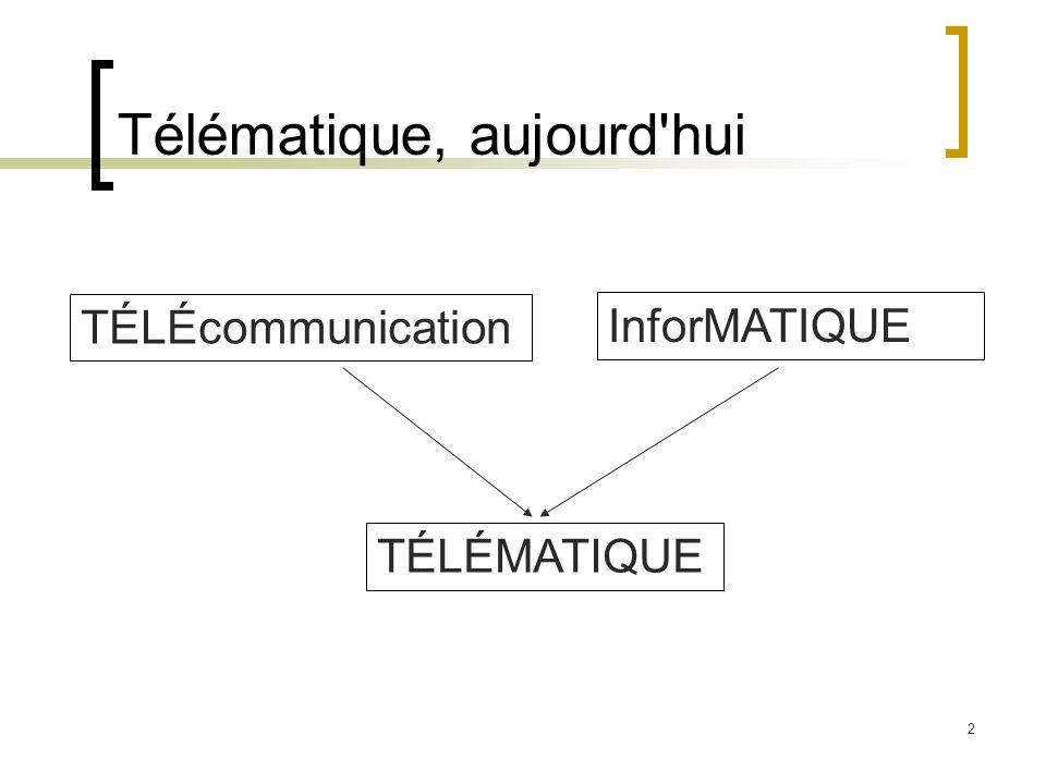 2 Télématique, aujourd'hui TÉLÉMATIQUE TÉLÉcommunication InforMATIQUE