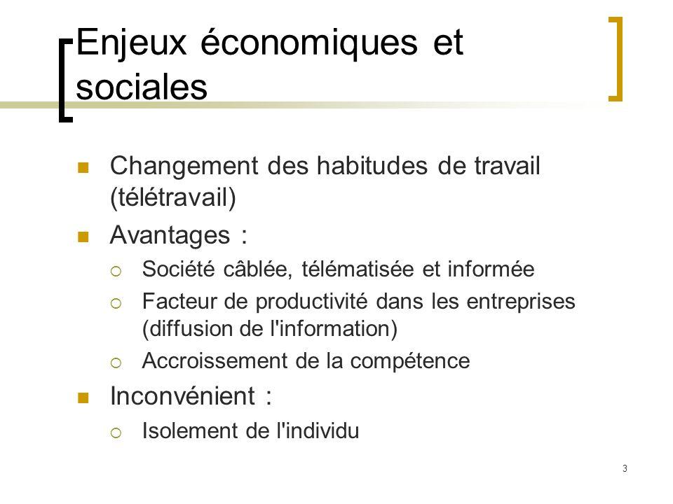 3 Enjeux économiques et sociales Changement des habitudes de travail (télétravail) Avantages : Société câblée, télématisée et informée Facteur de prod