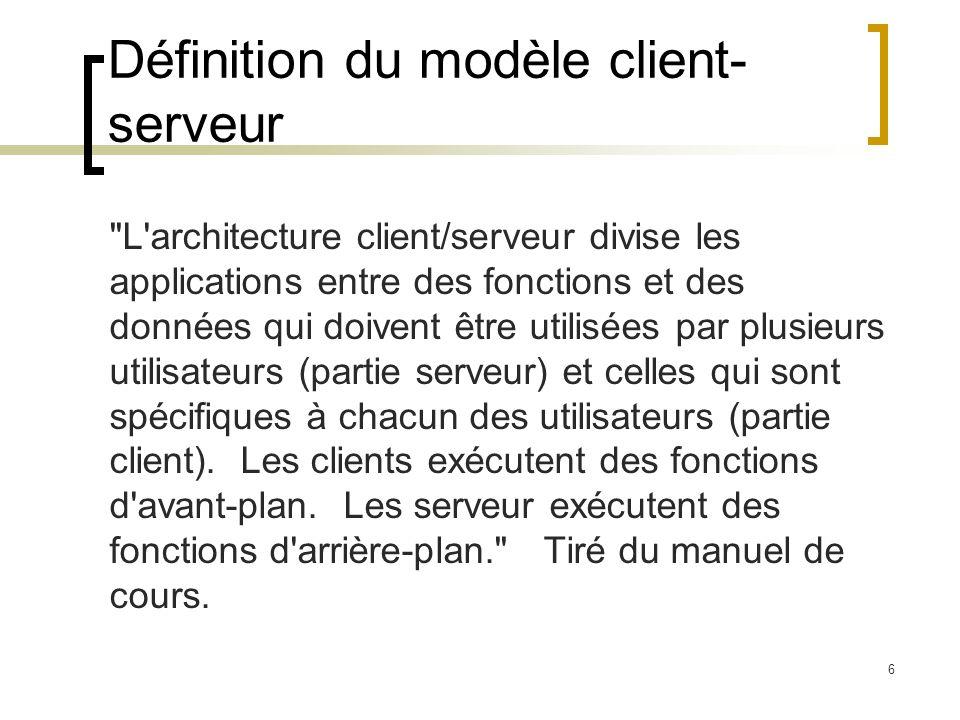 6 Définition du modèle client- serveur