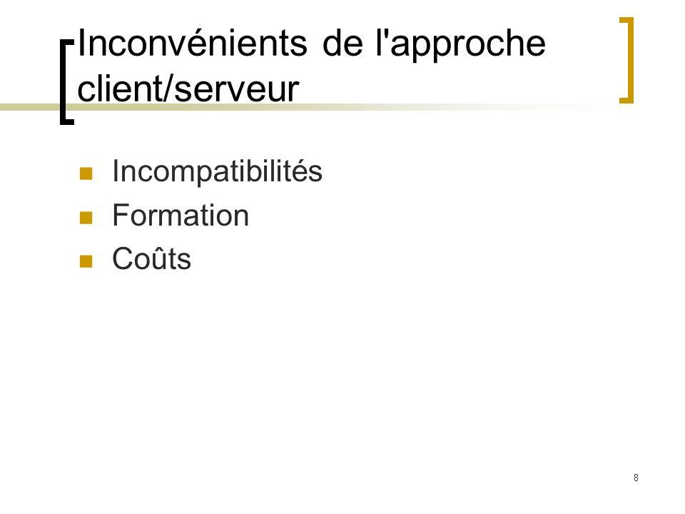 8 Inconvénients de l'approche client/serveur Incompatibilités Formation Coûts