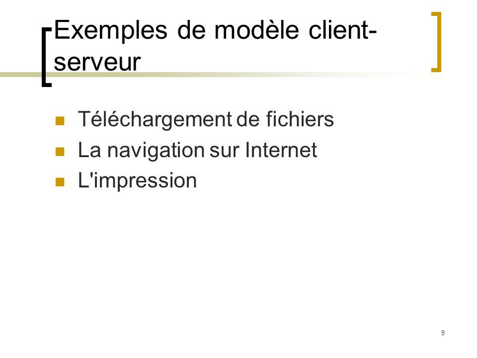 9 Exemples de modèle client- serveur Téléchargement de fichiers La navigation sur Internet L'impression