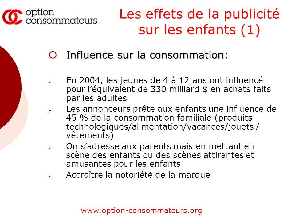 www.option-consommateurs.org Les effets de la publicité sur les enfants (1) Influence sur la consommation Influence sur la consommation: En 2004, les
