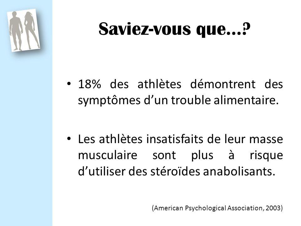Saviez-vous que…. 18% des athlètes démontrent des symptômes dun trouble alimentaire.