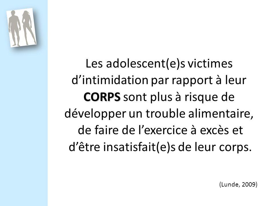 Les adolescent(e)s victimes dintimidation par rapport à leur CORPS CORPS sont plus à risque de développer un trouble alimentaire, de faire de lexercice à excès et dêtre insatisfait(e)s de leur corps.