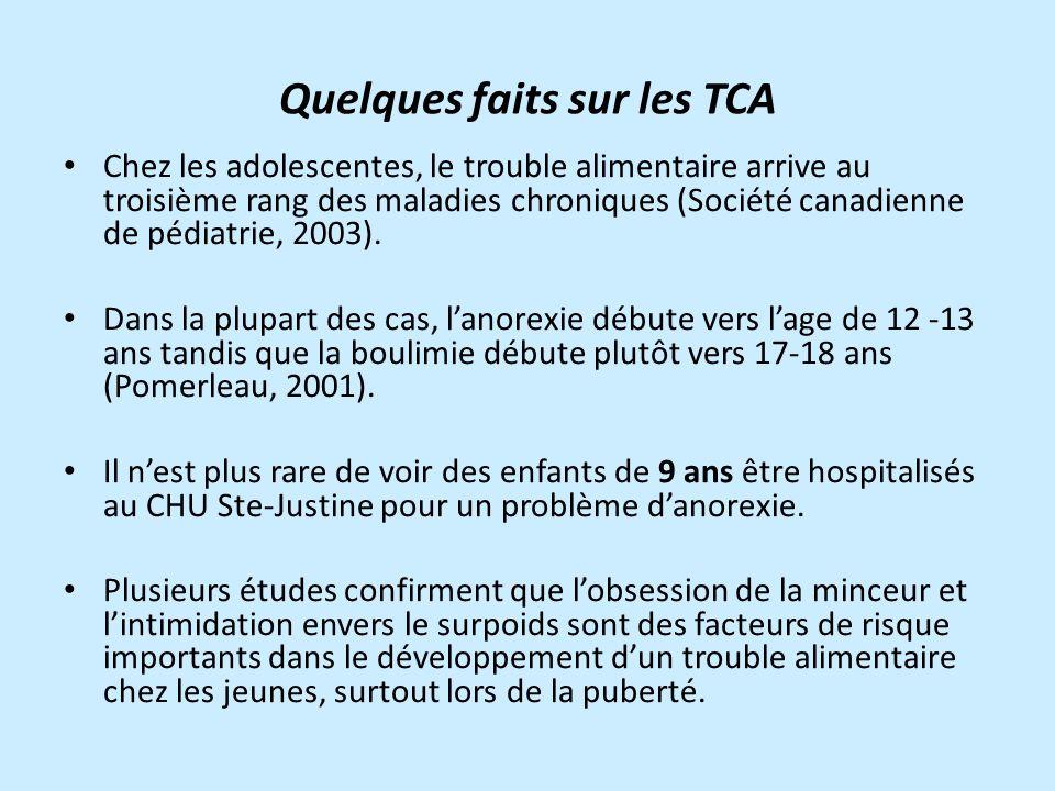Quelques faits sur les TCA Chez les adolescentes, le trouble alimentaire arrive au troisième rang des maladies chroniques (Société canadienne de pédiatrie, 2003).