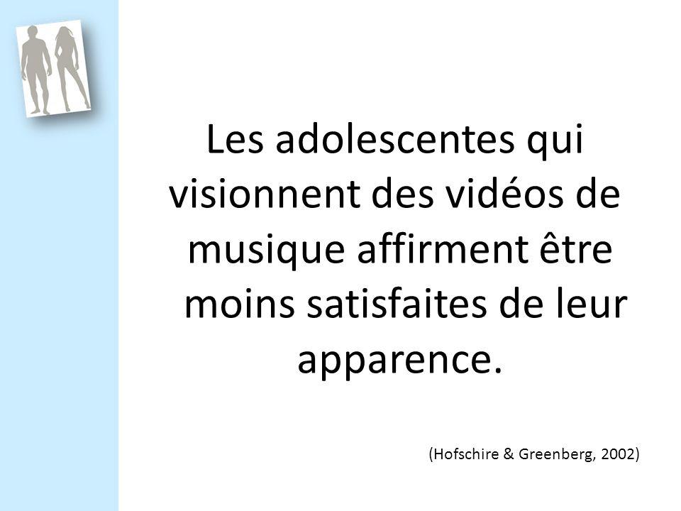 Les adolescentes qui visionnent des vidéos de musique affirment être moins satisfaites de leur apparence.