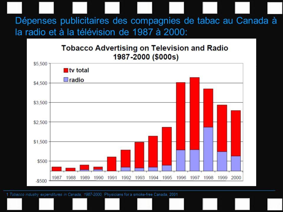 Dépenses publicitaires des compagnies de tabac au Canada à la radio et à la télévision de 1987 à 2000: 1 Tobacco industry expenditures in Canada, 1987