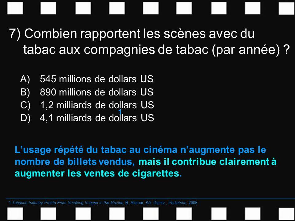 7) Combien rapportent les scènes avec du tabac aux compagnies de tabac (par année) ? A)545 millions de dollars US B)890 millions de dollars US C)1,2 m