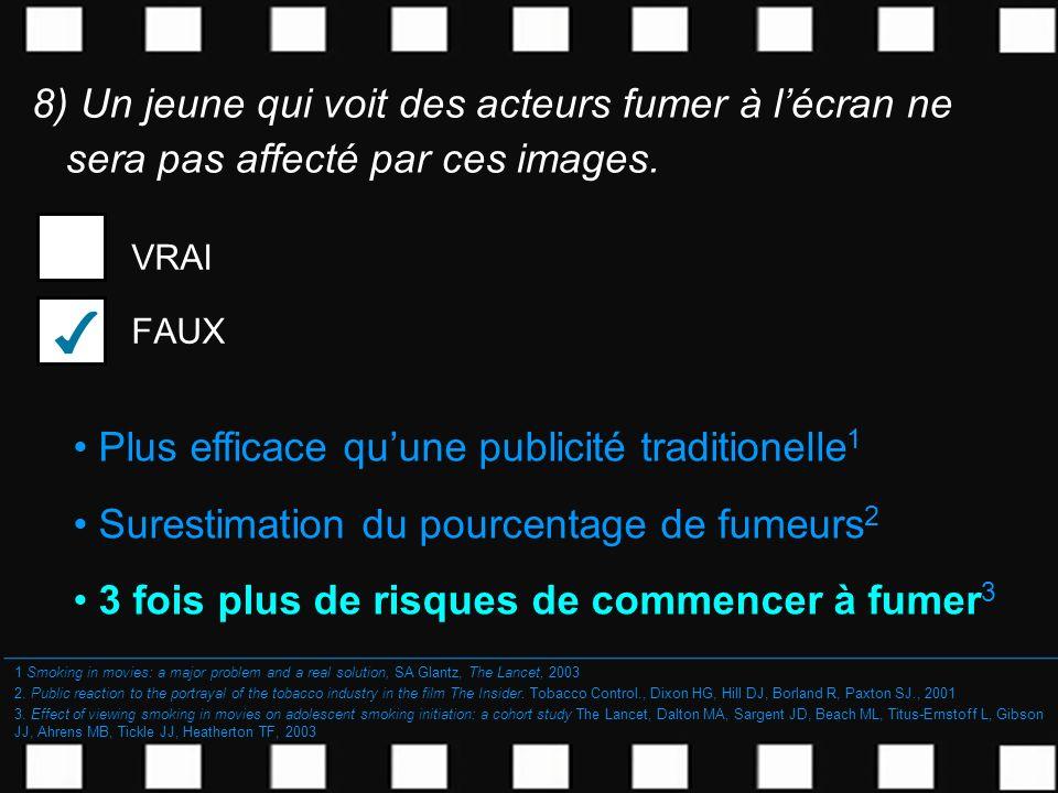 8) Un jeune qui voit des acteurs fumer à lécran ne sera pas affecté par ces images. VRAI FAUX Plus efficace quune publicité traditionelle 1 Surestimat