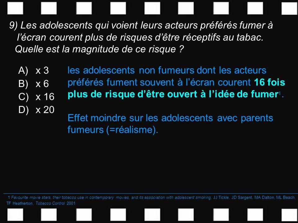 9) Les adolescents qui voient leurs acteurs préférés fumer à lécran courent plus de risques dêtre réceptifs au tabac. Quelle est la magnitude de ce ri