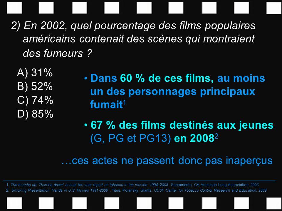 2) En 2002, quel pourcentage des films populaires américains contenait des scènes qui montraient des fumeurs ? A) 31% B) 52% C) 74% D) 85% Dans 60 % d