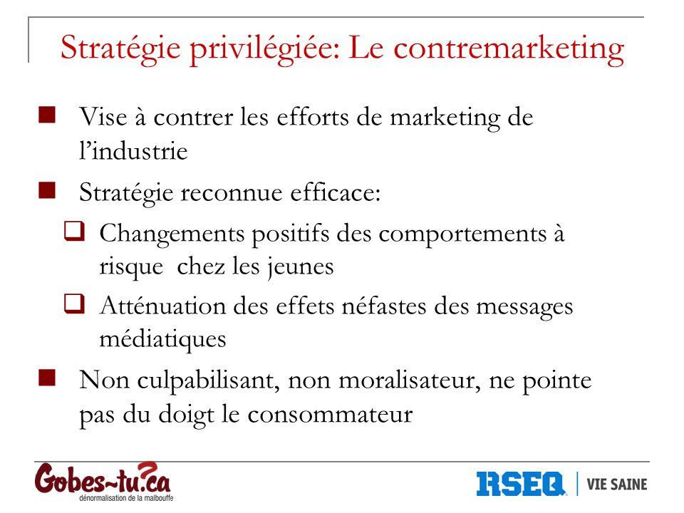 Stratégie privilégiée: Le contremarketing Vise à contrer les efforts de marketing de lindustrie Stratégie reconnue efficace: Changements positifs des