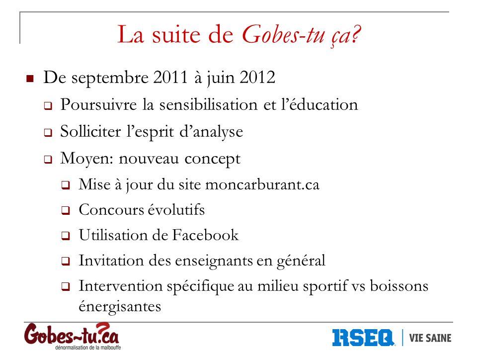 La suite de Gobes-tu ça? De septembre 2011 à juin 2012 Poursuivre la sensibilisation et léducation Solliciter lesprit danalyse Moyen: nouveau concept