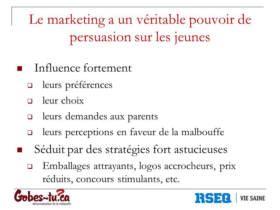 Le marketing a un véritable pouvoir de persuasion sur les jeunes Influence fortement leurs préférences leur choix leurs demandes aux parents leurs per
