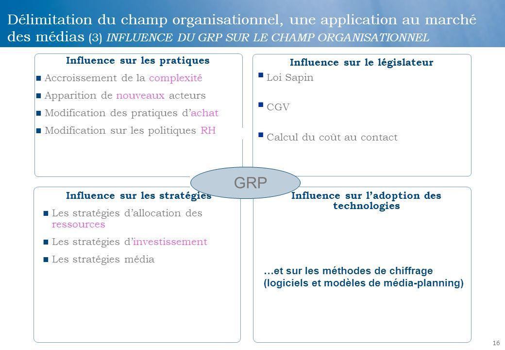 16 Influence sur ladoption des technologies Influence sur les pratiques Accroissement de la complexité Apparition de nouveaux acteurs Modification des