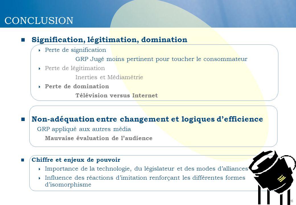 26 Signification, légitimation, domination Perte de signification GRP Jugé moins pertinent pour toucher le consommateur Perte de légitimation Inerties