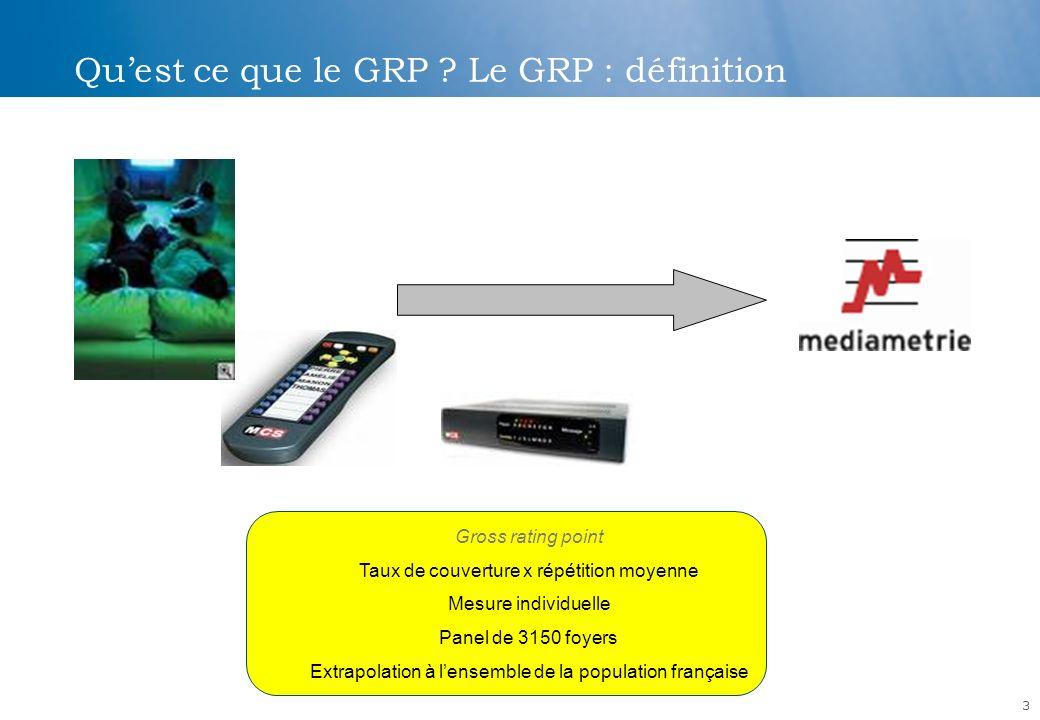 4 Quest ce que le GRP ? Le GRP explique la bataille des audiences Source : assemblée générale 2007