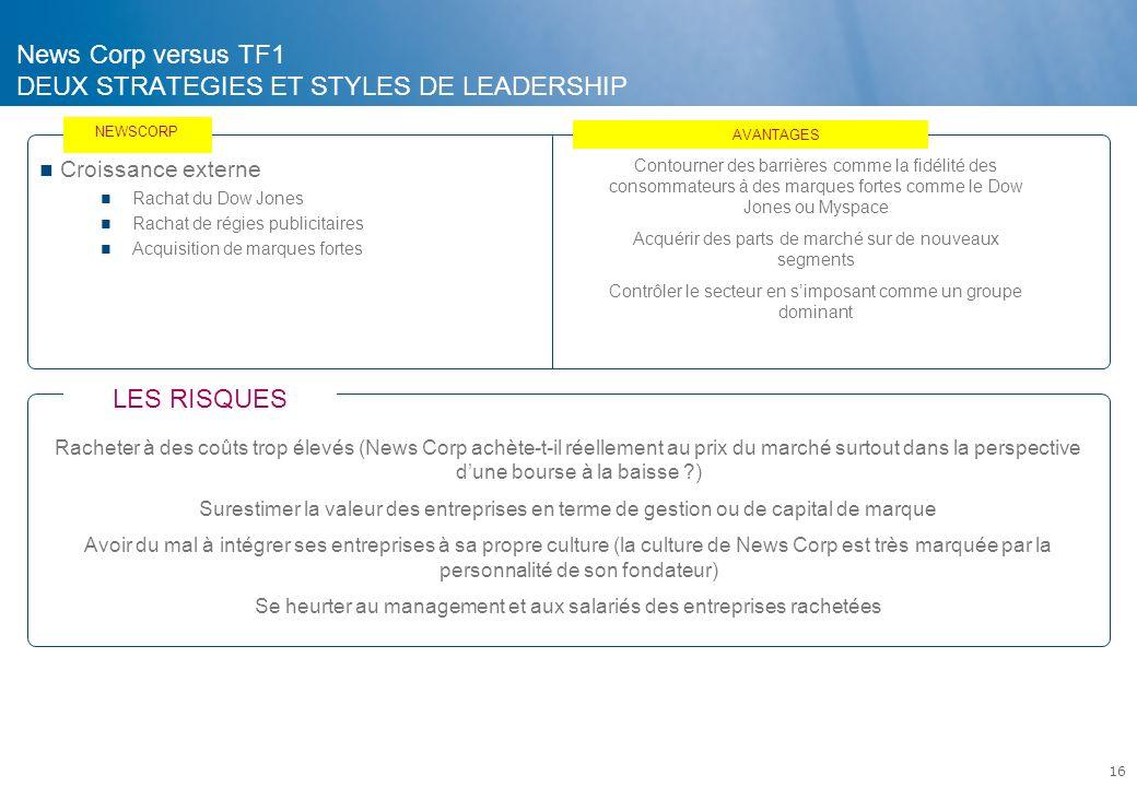 16 News Corp versus TF1 DEUX STRATEGIES ET STYLES DE LEADERSHIP Racheter à des coûts trop élevés (News Corp achète-t-il réellement au prix du marché s