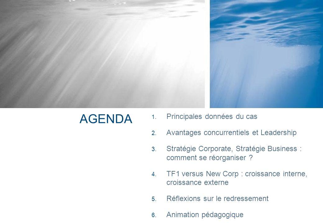 1. Principales données du cas 2. Avantages concurrentiels et Leadership 3. Stratégie Corporate, Stratégie Business : comment se réorganiser ? 4. TF1 v