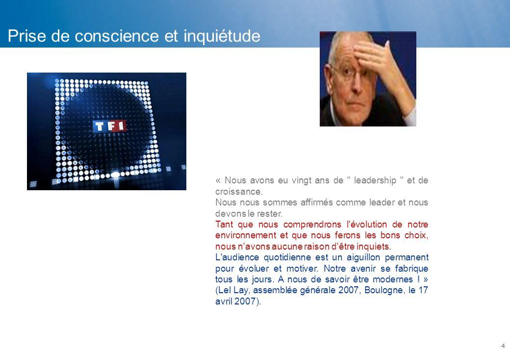 15 Signes du déclin, Pourquoi la crise ?, Illustrations de redressement Récession Cisco Changements dans la technologie Kodak Responsabilités du management Bull