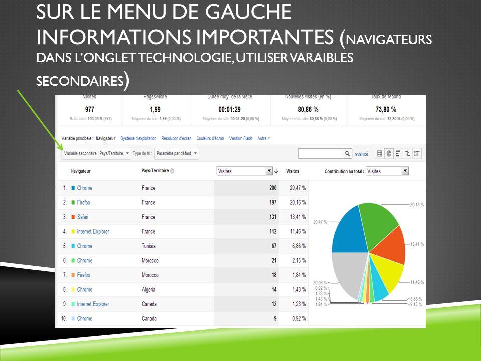SUR LE MENU DE GAUCHE INFORMATIONS IMPORTANTES ( NAVIGATEURS DANS LONGLET TECHNOLOGIE, UTILISER VARAIBLES SECONDAIRES )