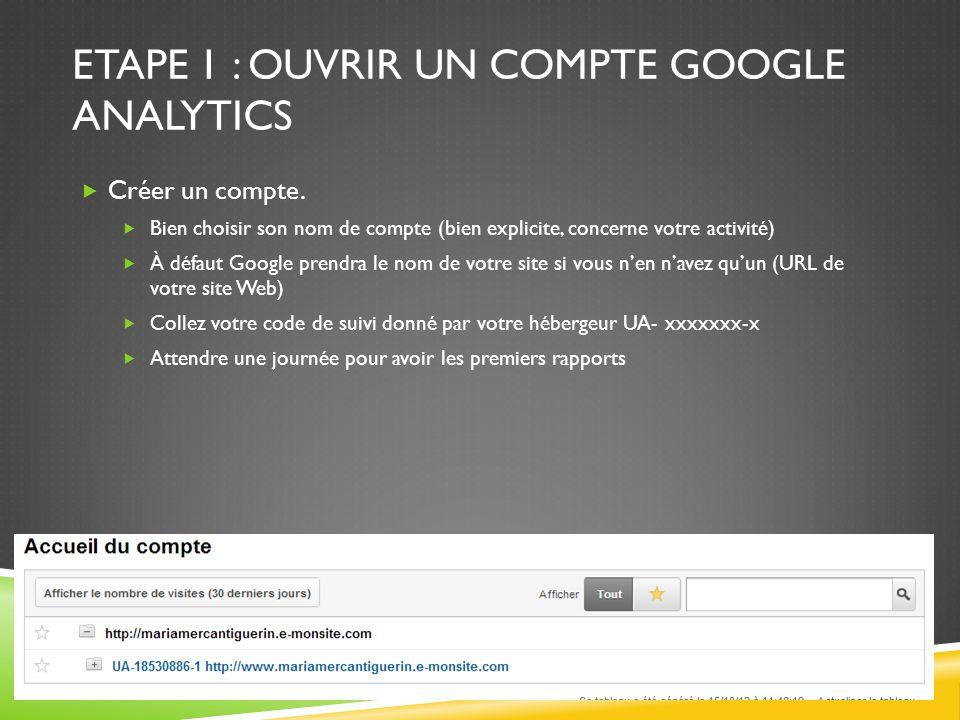 ETAPE 1 : OUVRIR UN COMPTE GOOGLE ANALYTICS Créer un compte. Bien choisir son nom de compte (bien explicite, concerne votre activité) À défaut Google