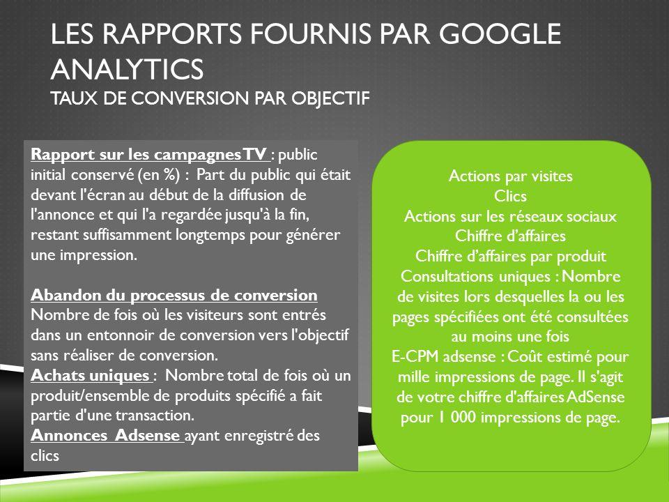 LES RAPPORTS FOURNIS PAR GOOGLE ANALYTICS TAUX DE CONVERSION PAR OBJECTIF Rapport sur les campagnes TV : public initial conservé (en %) : Part du publ