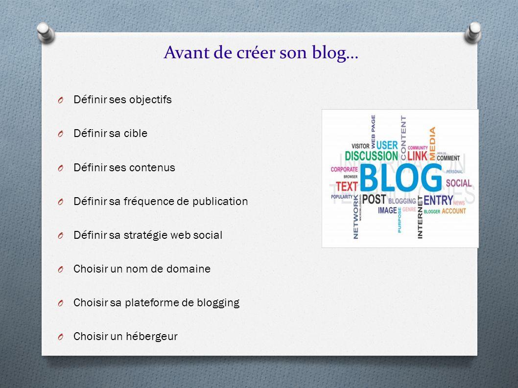 Avant de créer son blog… O Définir ses objectifs O Définir sa cible O Définir ses contenus O Définir sa fréquence de publication O Définir sa stratégi