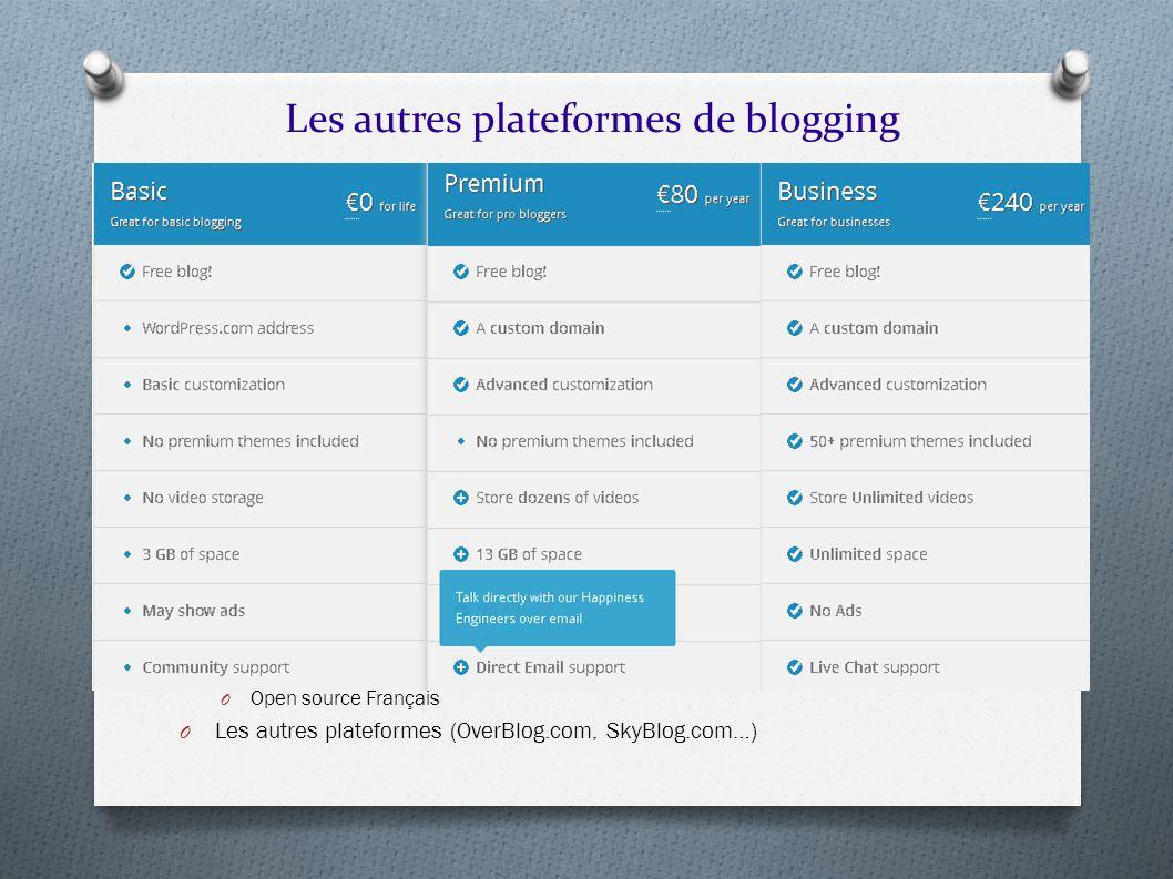 Les autres plateformes de blogging O Auto hébergé (votre hébergeur) : ex wordpress.org O Avec hébergement intégré : O Les frenchies : OverBlog / BlogS