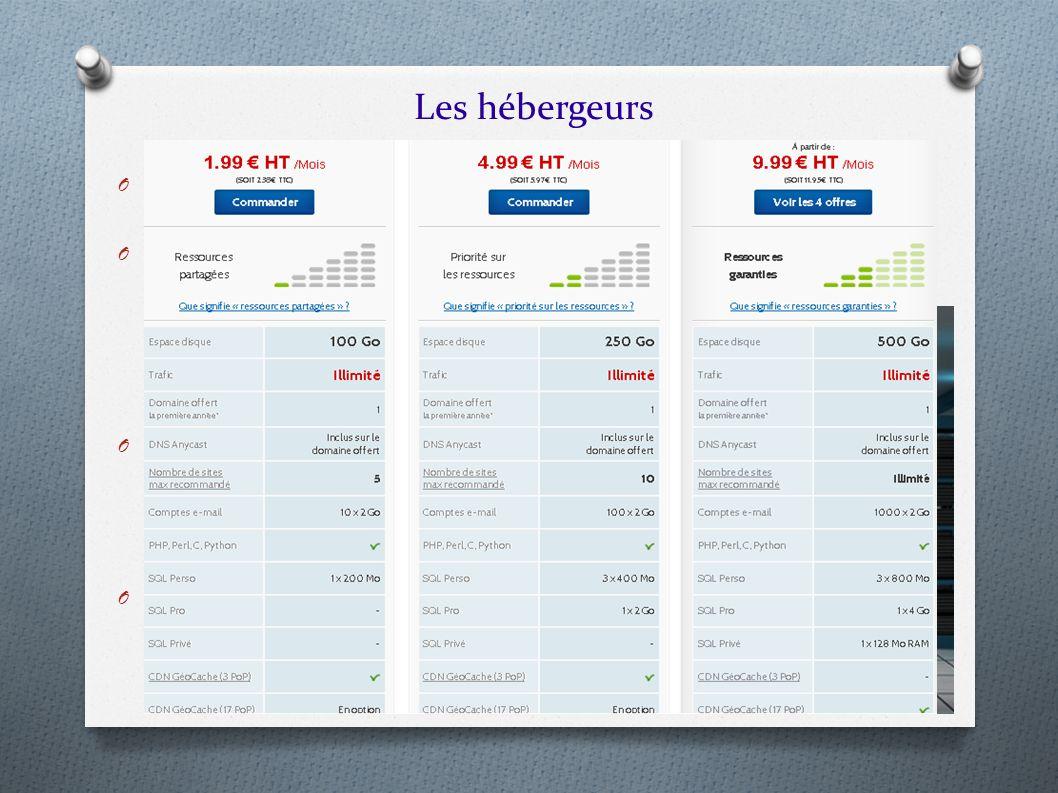 Les hébergeurs O Mutualisé et serveur dédié O Les hébergeurs « low cost » O www.Ovh.com O www.1and1.fr O www.amen.fr O www.hosteur.com O Les hébergeur