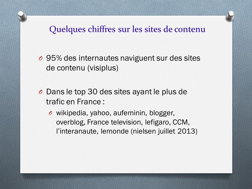 Comment utiliser linterface de wordpress ?