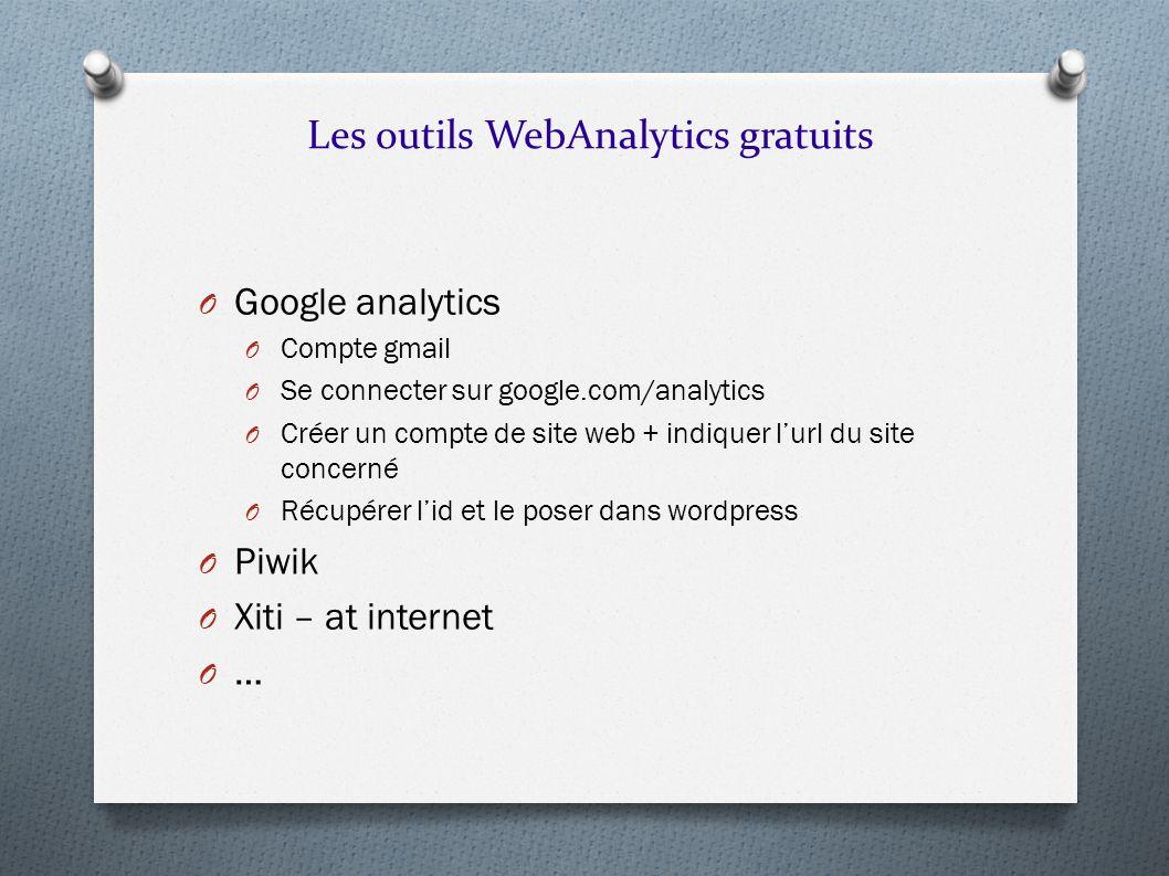 O Google analytics O Compte gmail O Se connecter sur google.com/analytics O Créer un compte de site web + indiquer lurl du site concerné O Récupérer l
