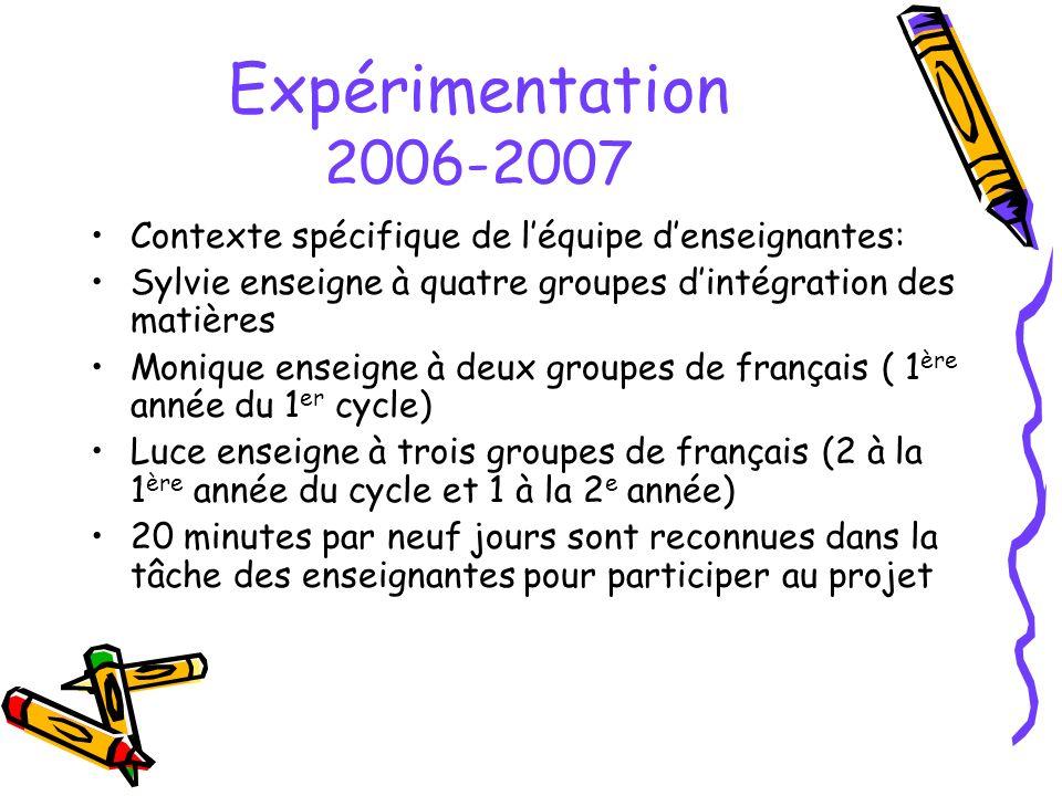 Expérimentation 2006-2007 Contexte spécifique de léquipe denseignantes: Sylvie enseigne à quatre groupes dintégration des matières Monique enseigne à deux groupes de français ( 1 ère année du 1 er cycle) Luce enseigne à trois groupes de français (2 à la 1 ère année du cycle et 1 à la 2 e année) 20 minutes par neuf jours sont reconnues dans la tâche des enseignantes pour participer au projet