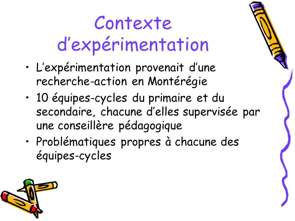 Contexte dexpérimentation Lexpérimentation provenait dune recherche-action en Montérégie 10 équipes-cycles du primaire et du secondaire, chacune delles supervisée par une conseillère pédagogique Problématiques propres à chacune des équipes-cycles