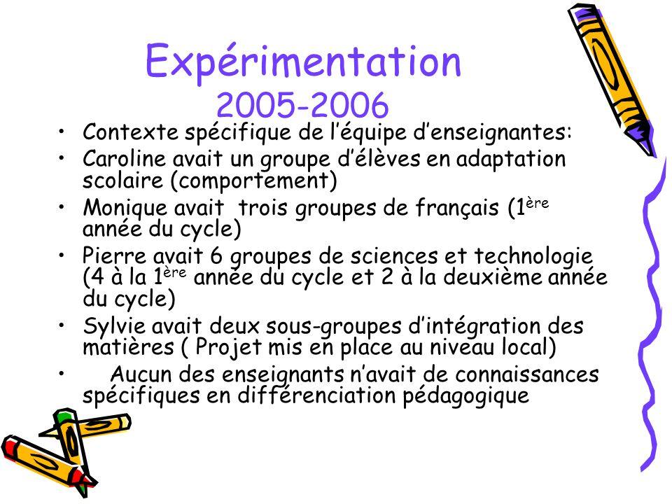 Expérimentation 2005-2006 Contexte spécifique de léquipe denseignantes: Caroline avait un groupe délèves en adaptation scolaire (comportement) Monique avait trois groupes de français (1 ère année du cycle) Pierre avait 6 groupes de sciences et technologie (4 à la 1 ère année du cycle et 2 à la deuxième année du cycle) Sylvie avait deux sous-groupes dintégration des matières ( Projet mis en place au niveau local) Aucun des enseignants navait de connaissances spécifiques en différenciation pédagogique