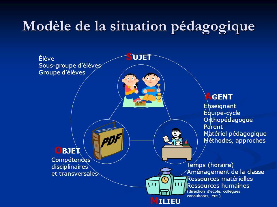 Définition de la différenciation pédagogique Action du pédagogue qui, sur la base dune solide connaissance 1) des caractéristiques et préalables des é