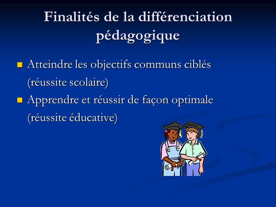 Finalités de la différenciation pédagogique Atteindre les objectifs communs ciblés Atteindre les objectifs communs ciblés (réussite scolaire) Apprendre et réussir de façon optimale Apprendre et réussir de façon optimale (réussite éducative)