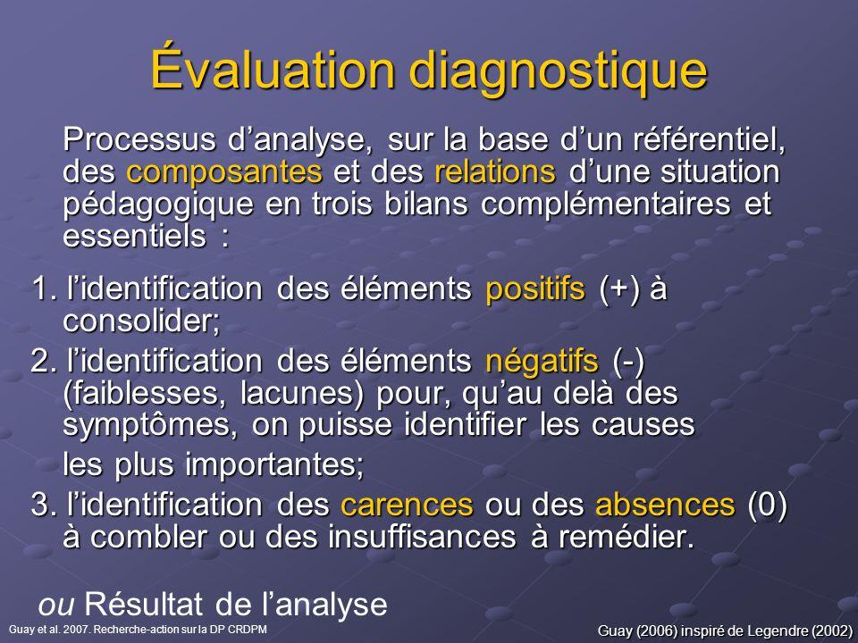 Évaluation diagnostique Processus danalyse, sur la base dun référentiel, descomposanteset desrelations dune situation pédagogique en trois bilans comp