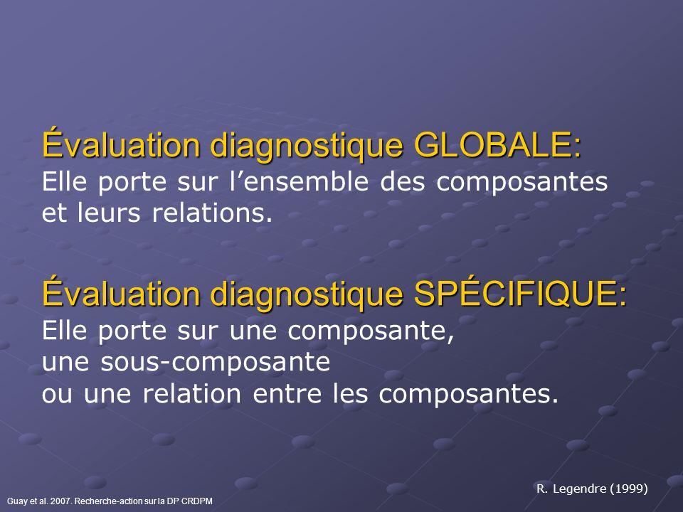 Évaluation diagnostique GLOBALE: Elle porte sur lensemble des composantes et leurs relations. Évaluation diagnostique SPÉCIFIQUE: Elle porte sur une c