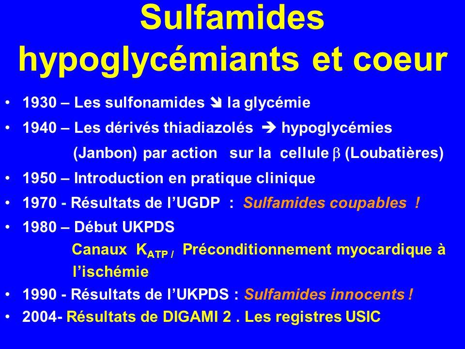 Sulfamides hypoglycémiants et coeur 1930 – Les sulfonamides la glycémie 1940 – Les dérivés thiadiazolés hypoglycémies (Janbon) par action sur la cellu