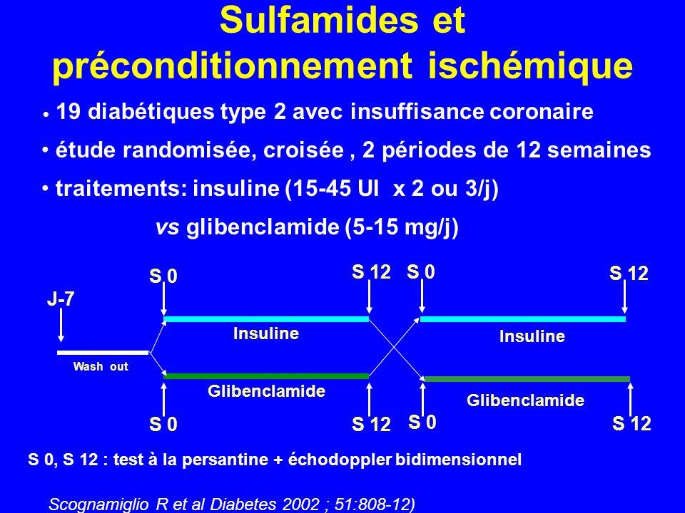 Sulfamides et préconditionnement ischémique 19 diabétiques type 2 avec insuffisance coronaire étude randomisée, croisée, 2 périodes de 12 semaines tra