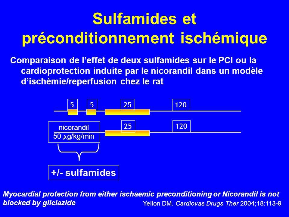 Yellon DM. Cardiovas Drugs Ther 2004;18:113-9 9 Sulfamides et préconditionnement ischémique Comparaison de leffet de deux sulfamides sur le PCI ou la
