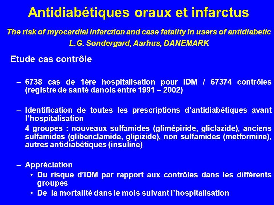 Antidiabétiques oraux et infarctus The risk of myocardial infarction and case fatality in users of antidiabetic L.G. Sondergard, Aarhus, DANEMARK Etud
