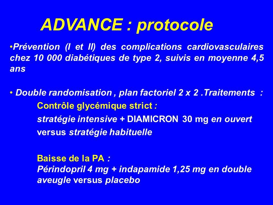 Prévention (I et II) des complications cardiovasculaires chez 10 000 diabétiques de type 2, suivis en moyenne 4,5 ans Double randomisation, plan facto